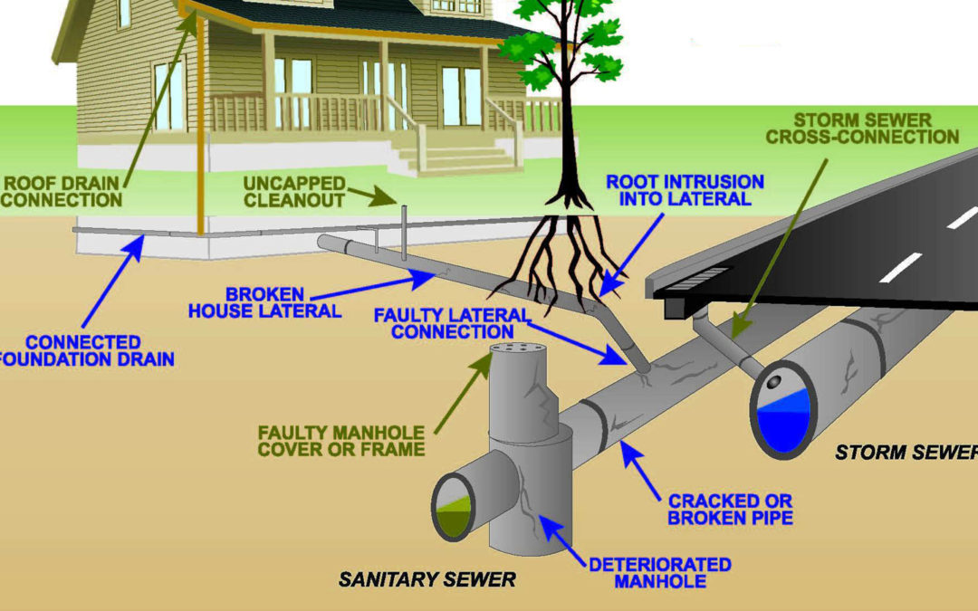 """Water Environment and Technology, WE&T"" article, ""A primer on sanitary sewer rehabilitation"""