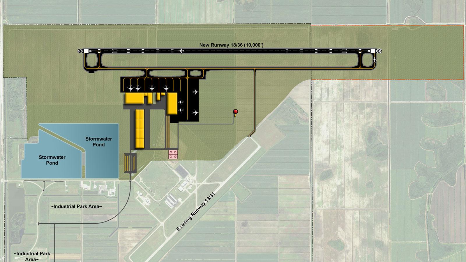 Airport Privatization